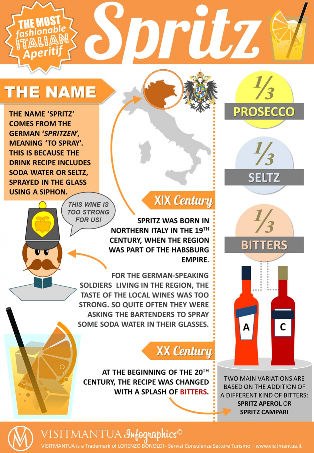 VISITMANTUA - SPRITZ THE ITALIAN 'APERITIVO'